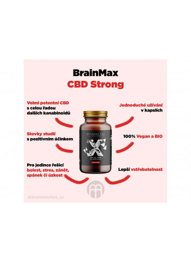 BrainMax CBD Strong 30mg, 30 softgel kapslí